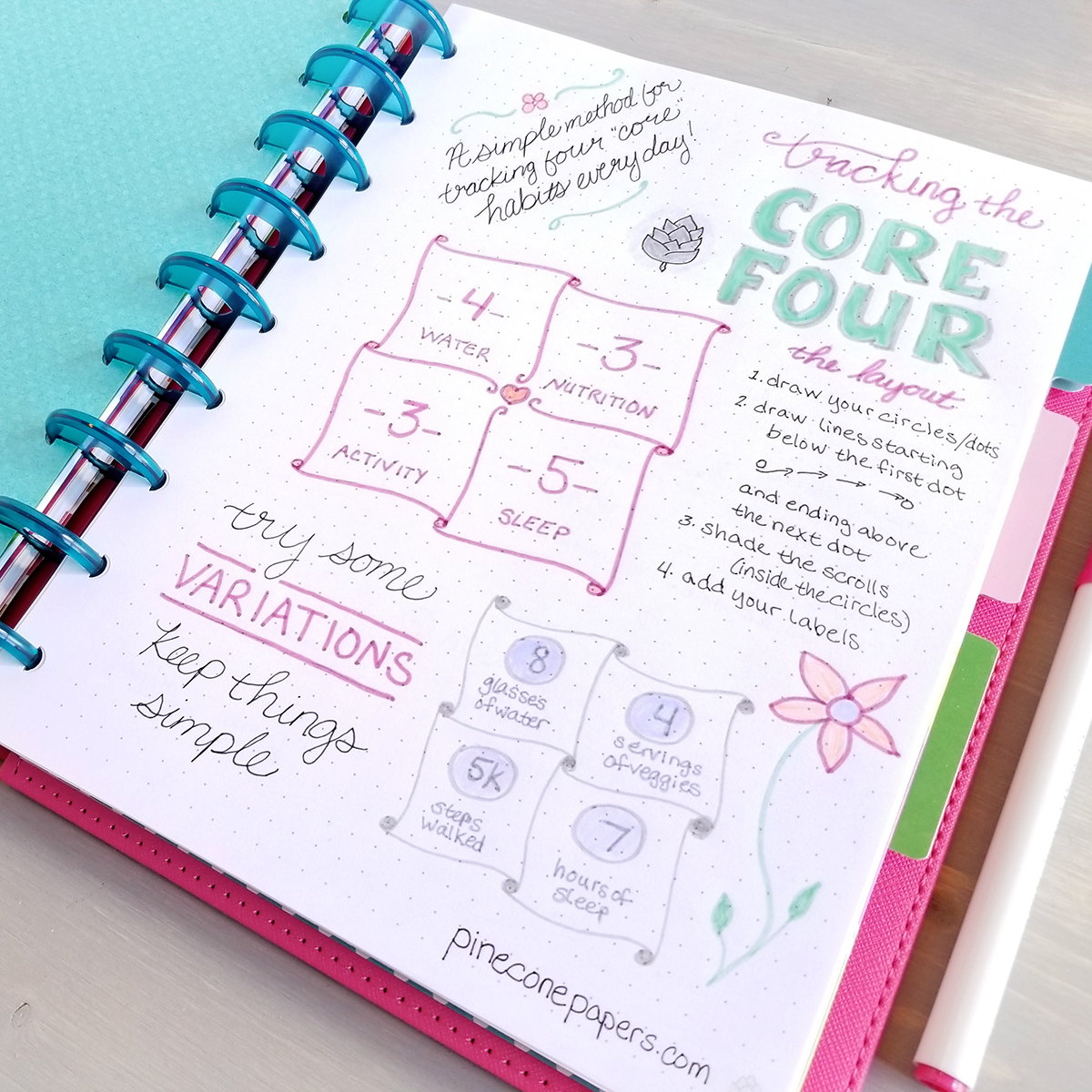 the core four daily habit tracker for the bullet journal